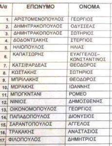 """Με 17 παίκτες ο Πάμισος """"κόντρα"""" στο Φαραί για το Κύπελλο Μεσσηνίας, η αποστολή…"""