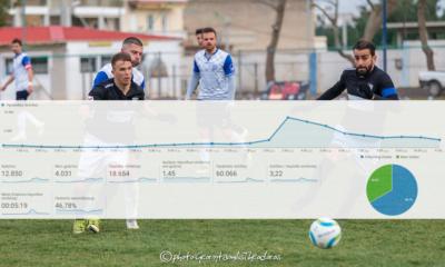 Καλπάζει το Sportstonoto.gr: 60.060 αναγνώσεις κειμένων την Κυριακή και 10.080 το LiVE! (photo) 6
