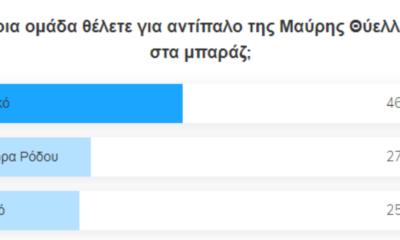 Γκάλοπ Sportstonoto.gr: Τον Αιολικό προτιμούν οι φίλοι της Καλαμάτας ως αντίπαλο για το μπαράζ! 7