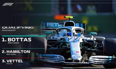 Grand Prix Αζερμπαϊτζάν: Στην Pole Position ο Μπότας 8