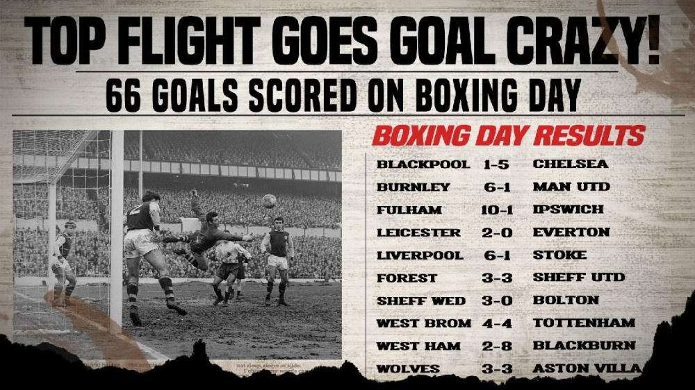Οταν έμπαιναν 66 γκολ σε δέκα αγώνες της Boxing Day!