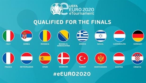 Δείτε live τα τελικά του eEURO 2020 με τη συμμετοχή της Ελλάδας! (video)
