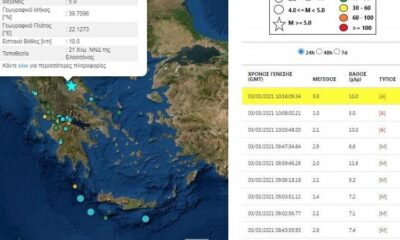 Ισχυρή σεισμική δόνηση στην Θεσσαλία (video)