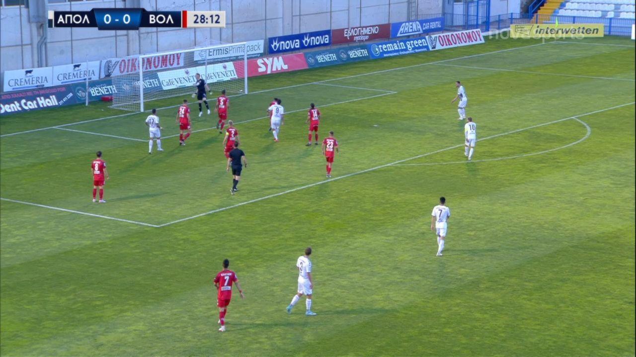 Απόλλων Σμύρνης-Βόλος 0-0… Highlights (videos)
