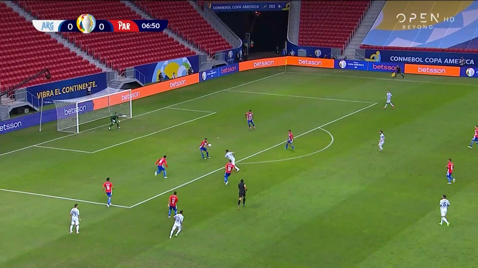 Copa America: Αργεντινή – Παραγουάη 1-0   Highlights