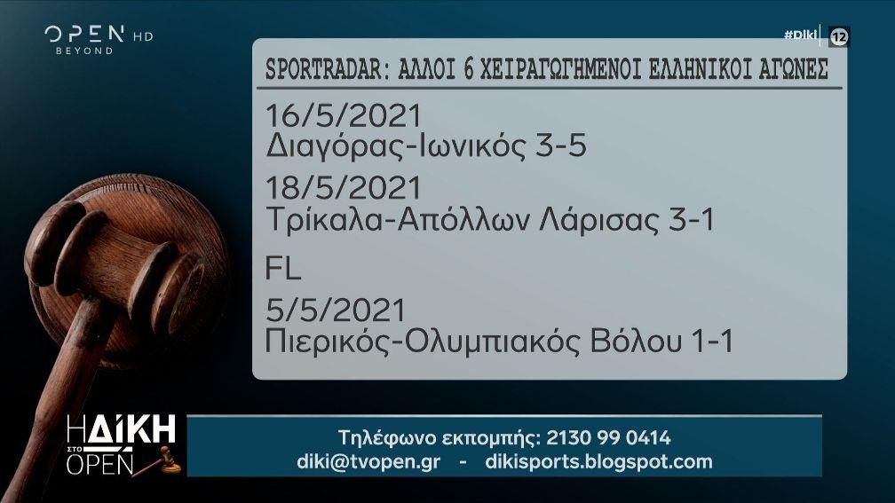 SPORTRADAR: Άλλοι 6 χειραγωγημένοι ελληνικοί αγώνες σε SL2 και FL! (+video)