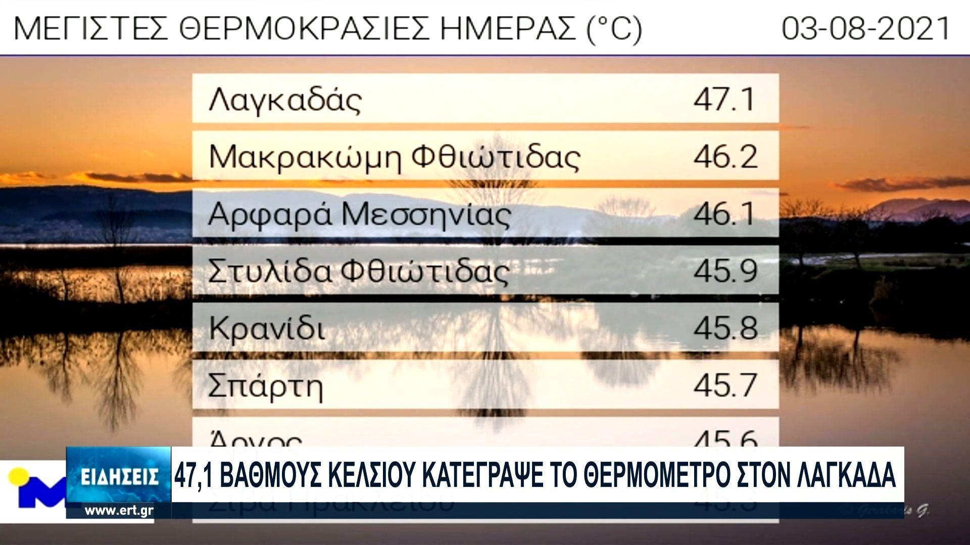 Συνεχίζεται ο καύσωνας σε όλη τη χώρα – 46,1 C (!) στο Αρφαρά… (video)